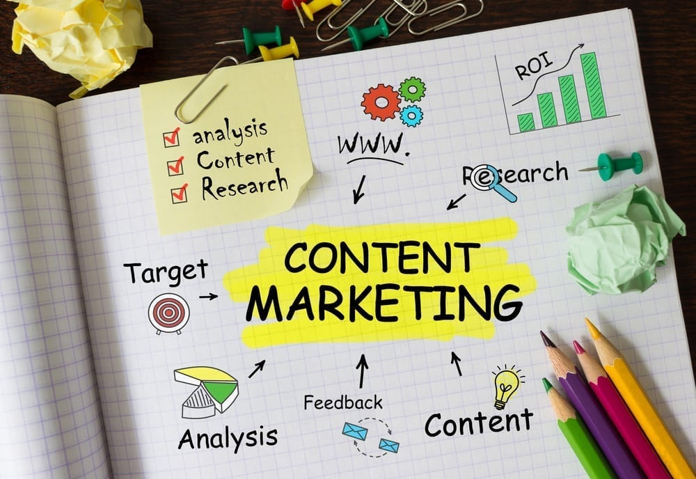 high quality content marketing